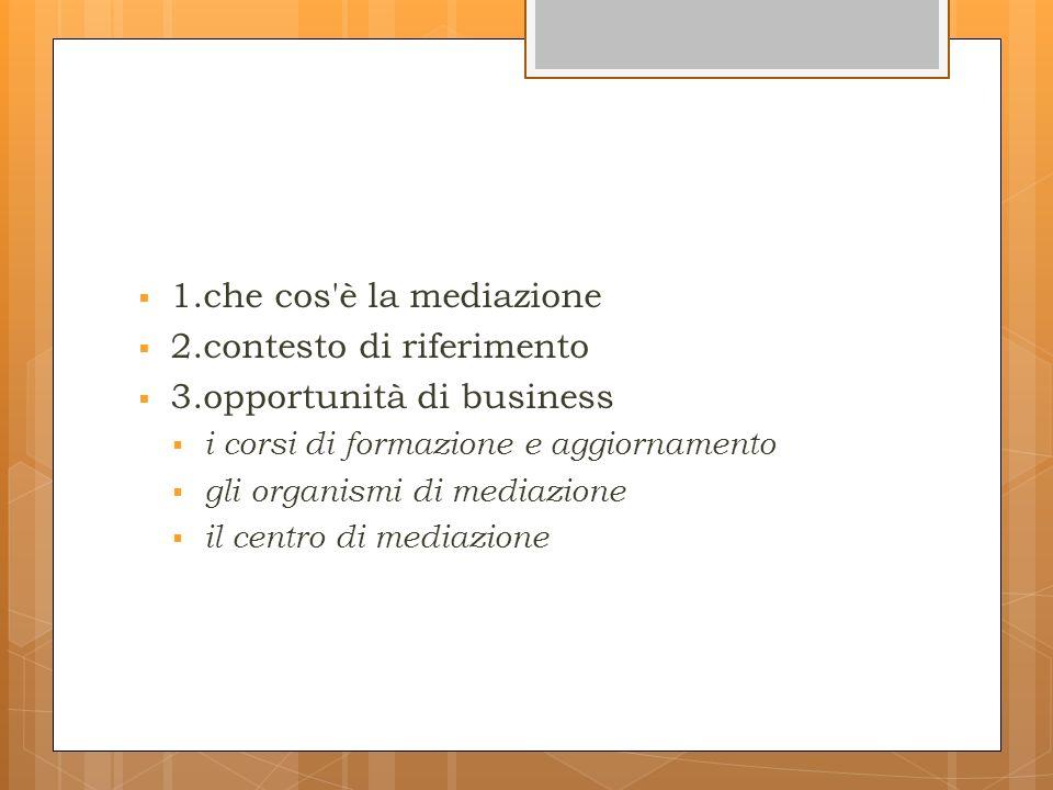 2.contesto di riferimento 3.opportunità di business