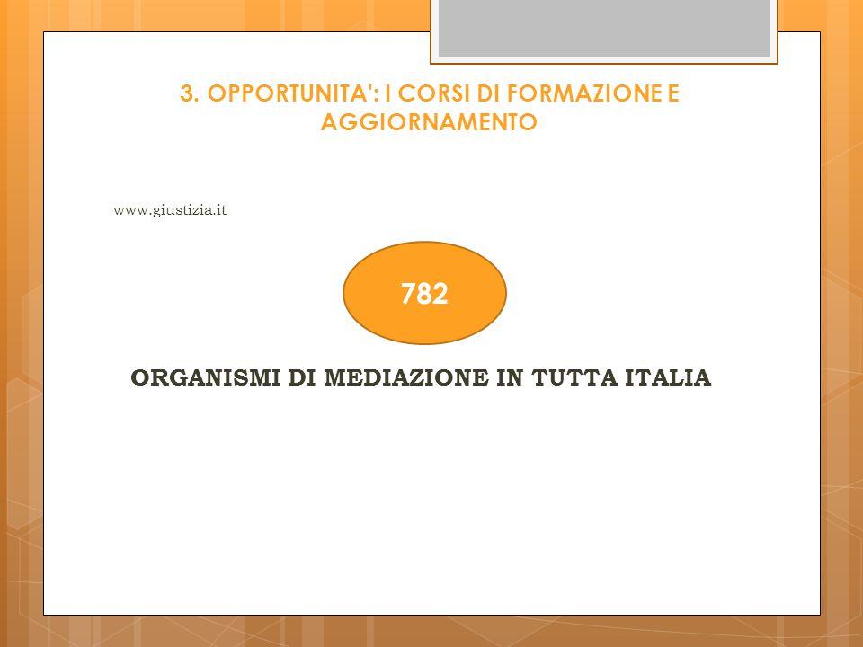 3. OPPORTUNITA : I CORSI DI FORMAZIONE E AGGIORNAMENTO