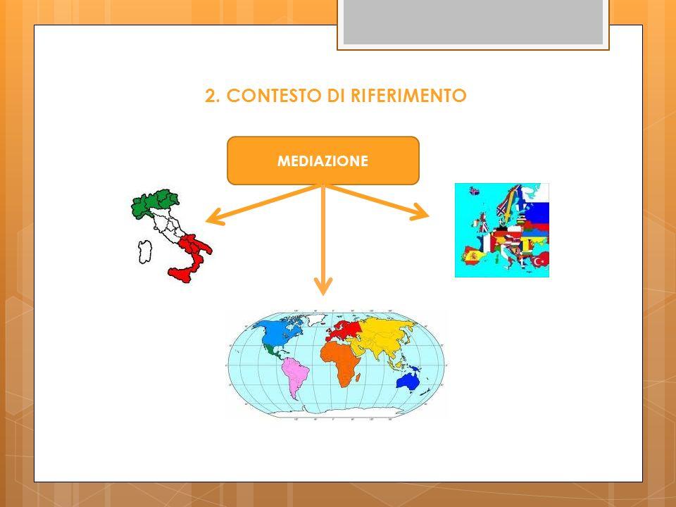 2. CONTESTO DI RIFERIMENTO