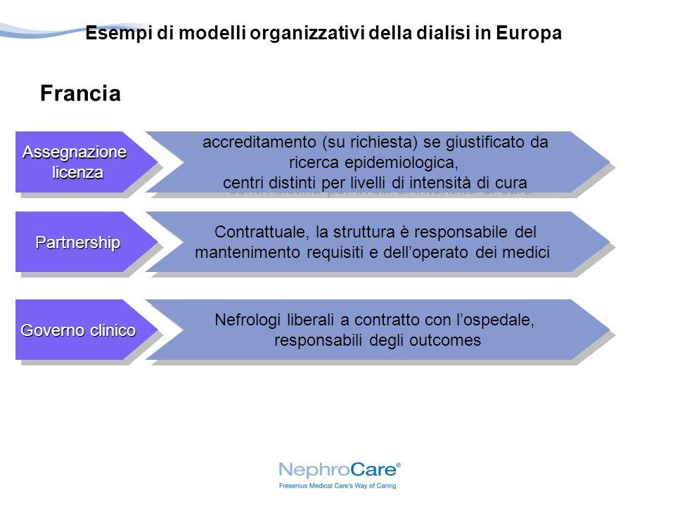 Francia Esempi di modelli organizzativi della dialisi in Europa