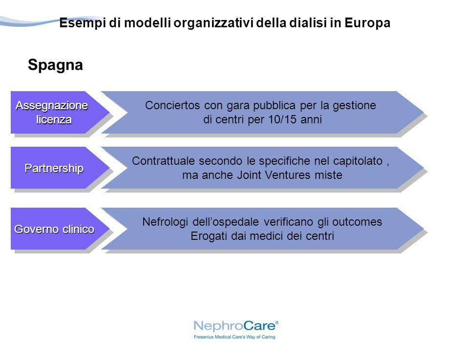 Spagna Esempi di modelli organizzativi della dialisi in Europa