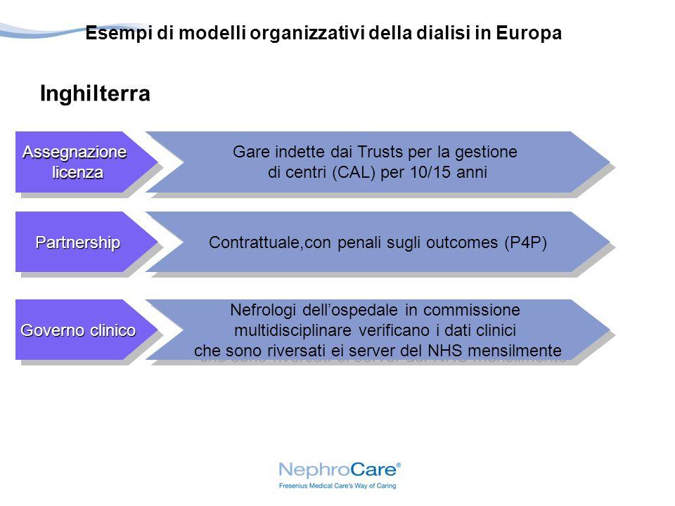 Inghilterra Esempi di modelli organizzativi della dialisi in Europa