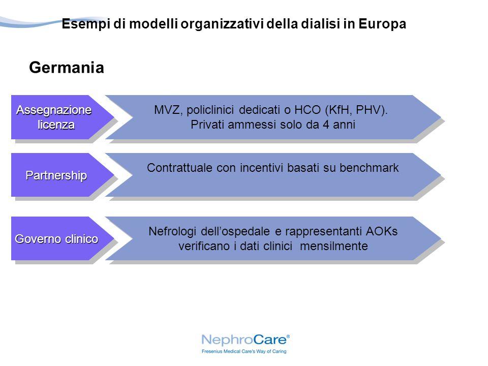 Germania Esempi di modelli organizzativi della dialisi in Europa