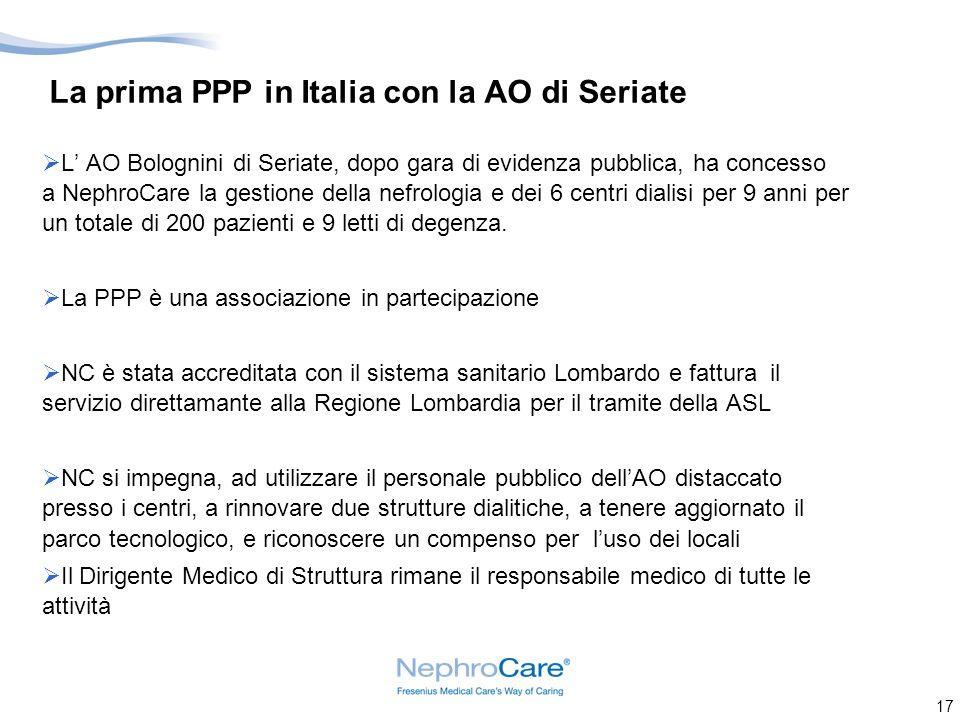 La prima PPP in Italia con la AO di Seriate