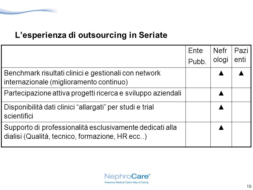 L'esperienza di outsourcing in Seriate