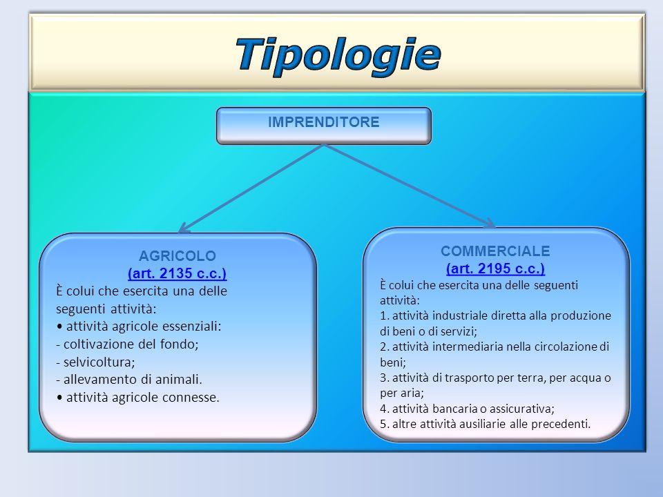 Tipologie IMPRENDITORE COMMERCIALE AGRICOLO (art. 2195 c.c.)