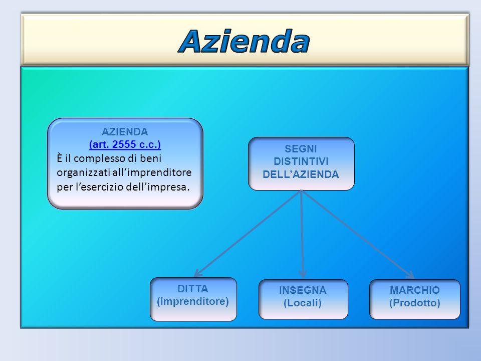 Azienda AZIENDA. (art. 2555 c.c.) È il complesso di beni organizzati all'imprenditore per l'esercizio dell'impresa.