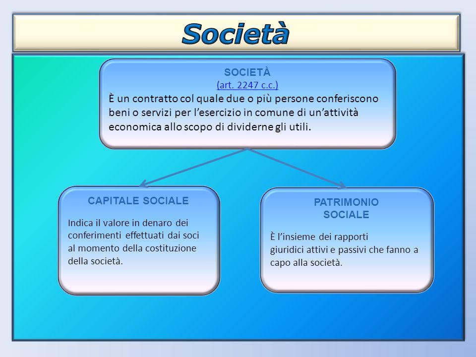 Società SOCIETÀ. (art. 2247 c.c.)