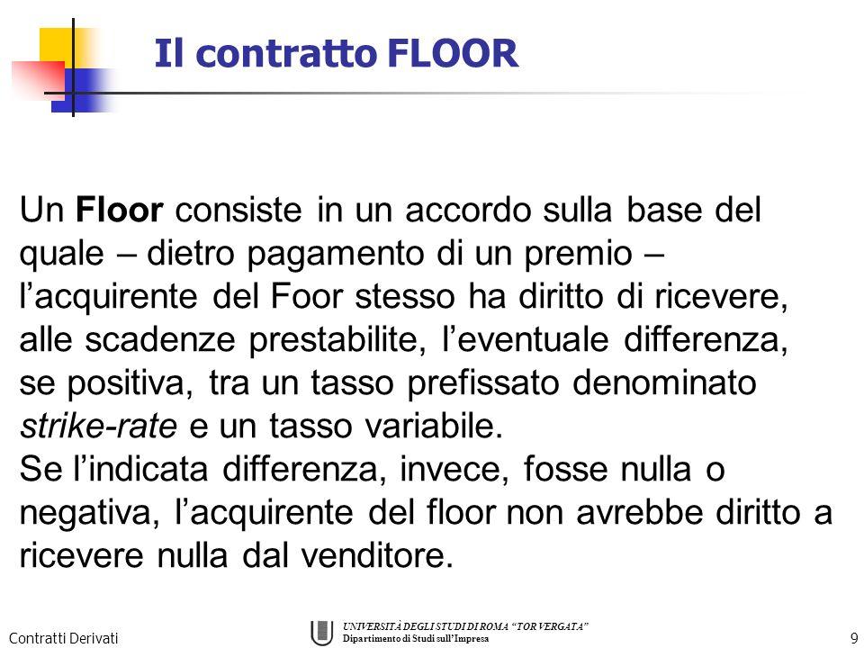 Il contratto FLOOR
