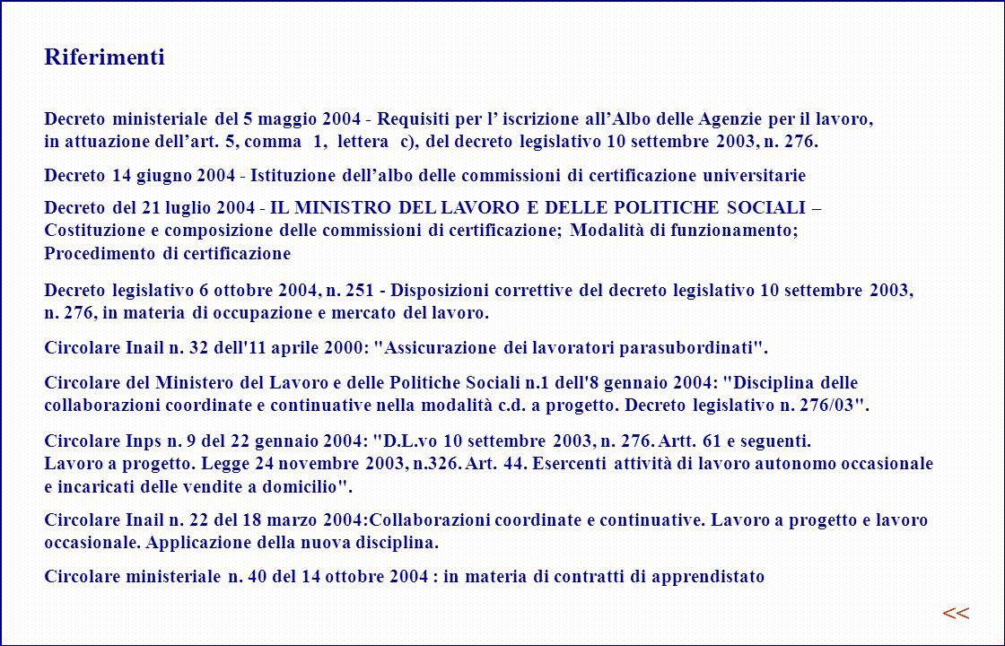 Riferimenti Decreto ministeriale del 5 maggio 2004 - Requisiti per l' iscrizione all'Albo delle Agenzie per il lavoro,