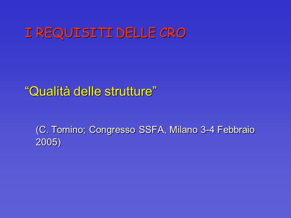 I REQUISITI DELLE CRO Qualità delle strutture (C.