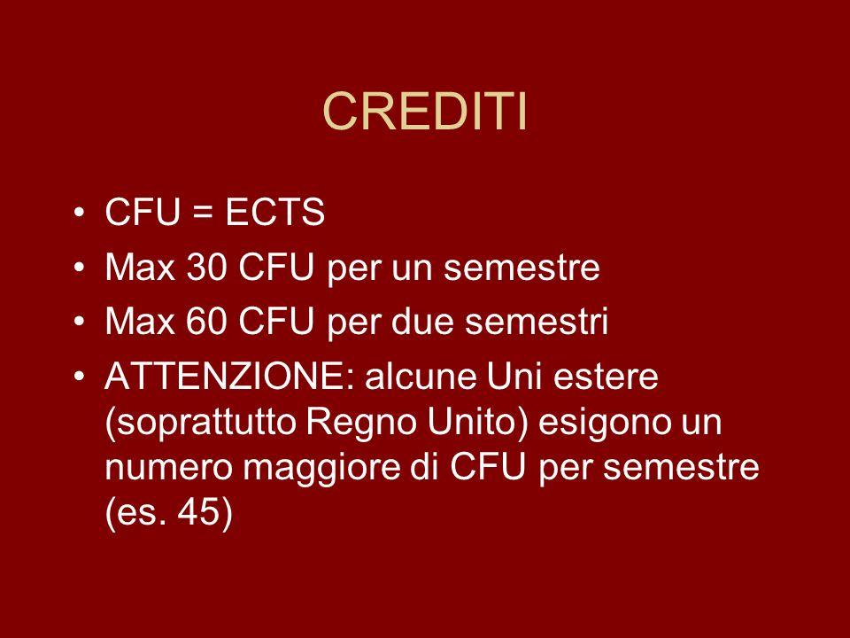 CREDITI CFU = ECTS Max 30 CFU per un semestre