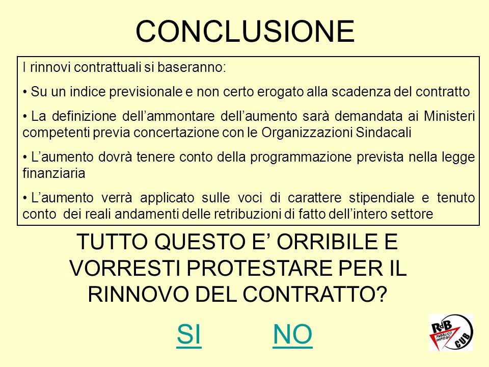 CONCLUSIONE SI NO TUTTO QUESTO E' ORRIBILE E