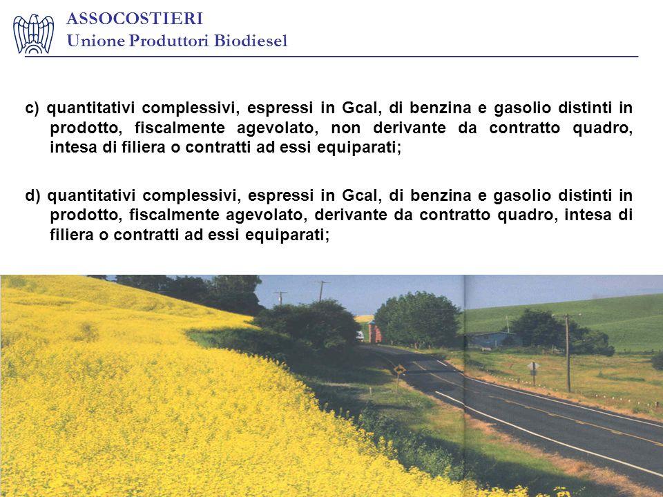 Unione Produttori Biodiesel