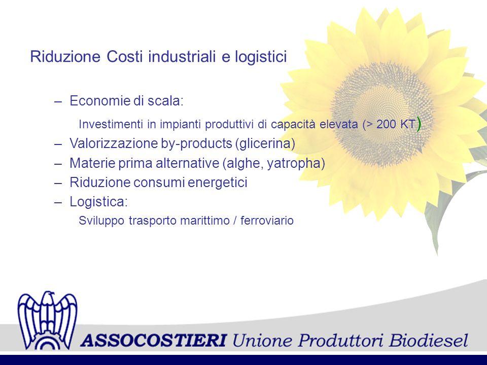Riduzione Costi industriali e logistici