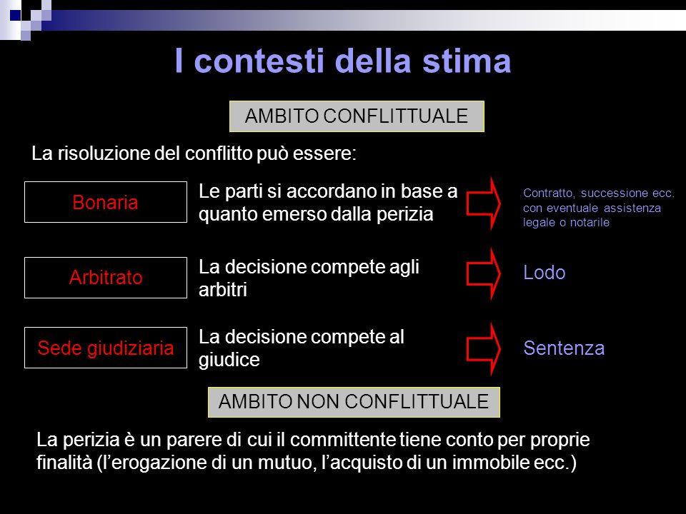 AMBITO NON CONFLITTUALE