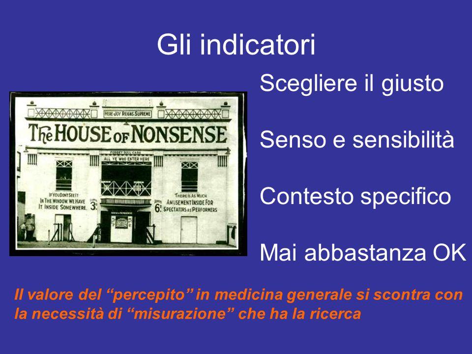 Gli indicatori Scegliere il giusto Senso e sensibilità