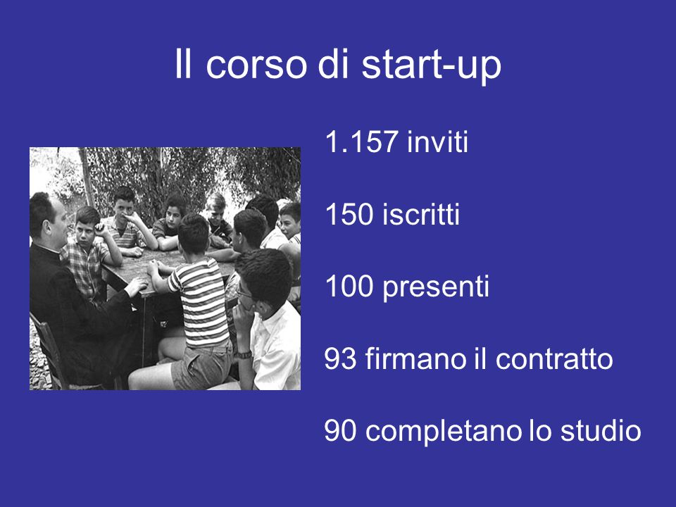Il corso di start-up 1.157 inviti 150 iscritti 100 presenti