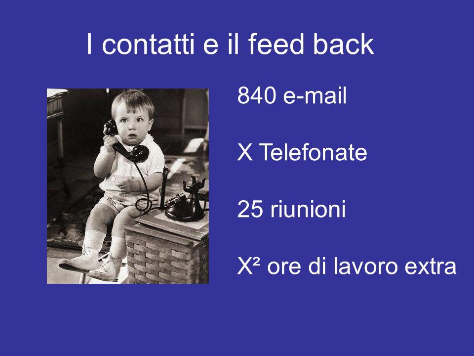 I contatti e il feed back