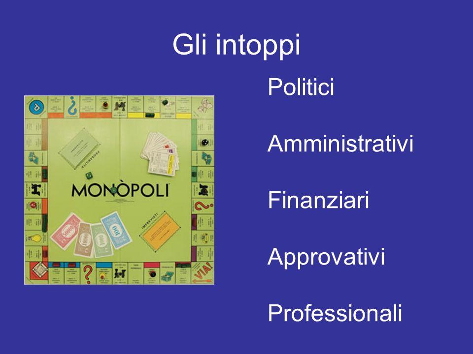 Gli intoppi Politici Amministrativi Finanziari Approvativi