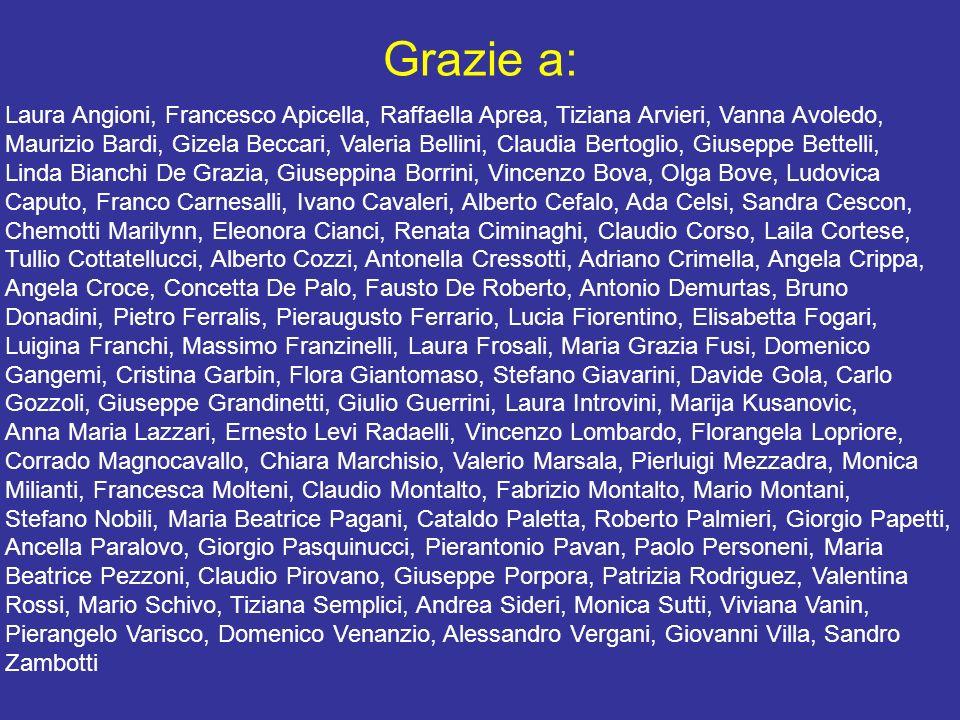 Grazie a:Laura Angioni, Francesco Apicella, Raffaella Aprea, Tiziana Arvieri, Vanna Avoledo,