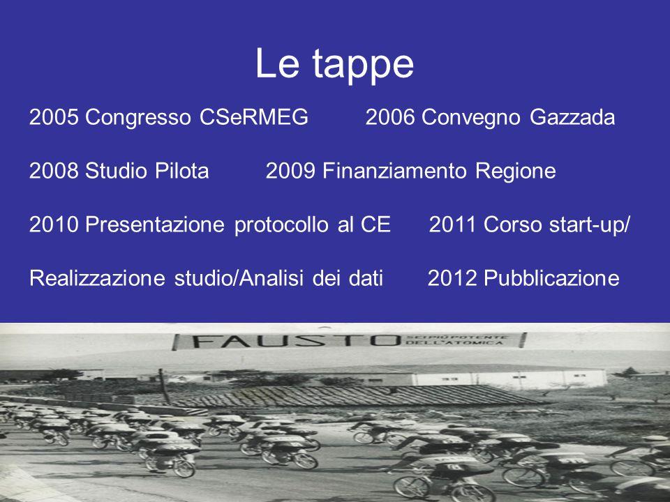 Le tappe 2005 Congresso CSeRMEG 2006 Convegno Gazzada