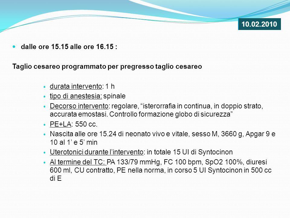 10.02.2010 dalle ore 15.15 alle ore 16.15 : Taglio cesareo programmato per pregresso taglio cesareo.