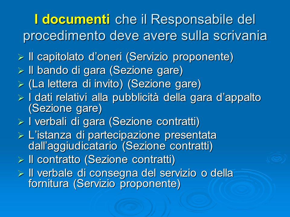 I documenti che il Responsabile del procedimento deve avere sulla scrivania