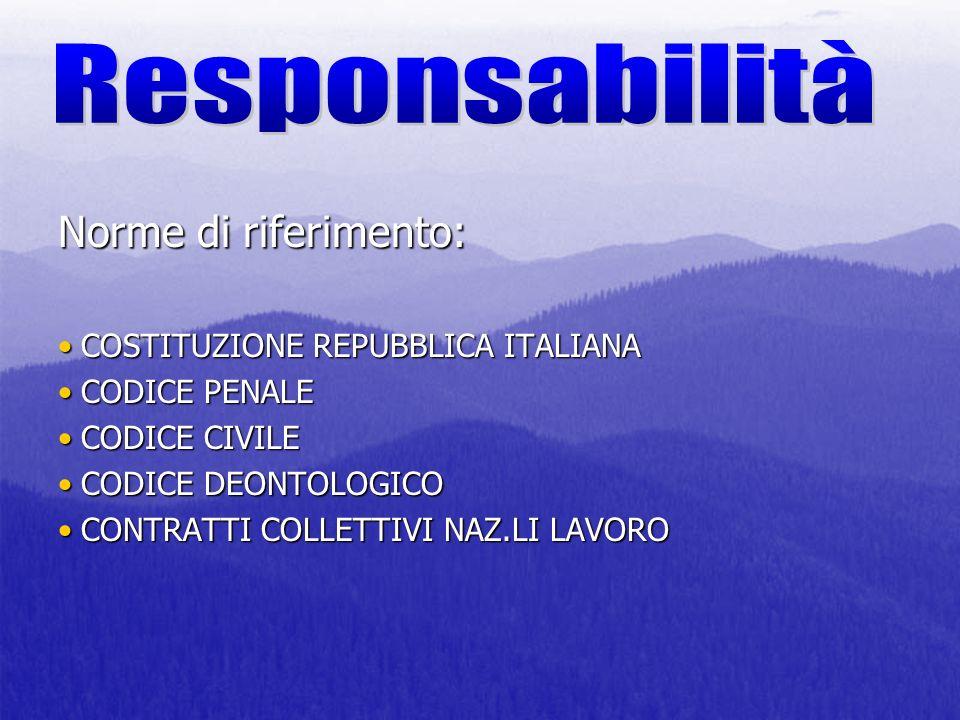 Responsabilità Norme di riferimento: COSTITUZIONE REPUBBLICA ITALIANA