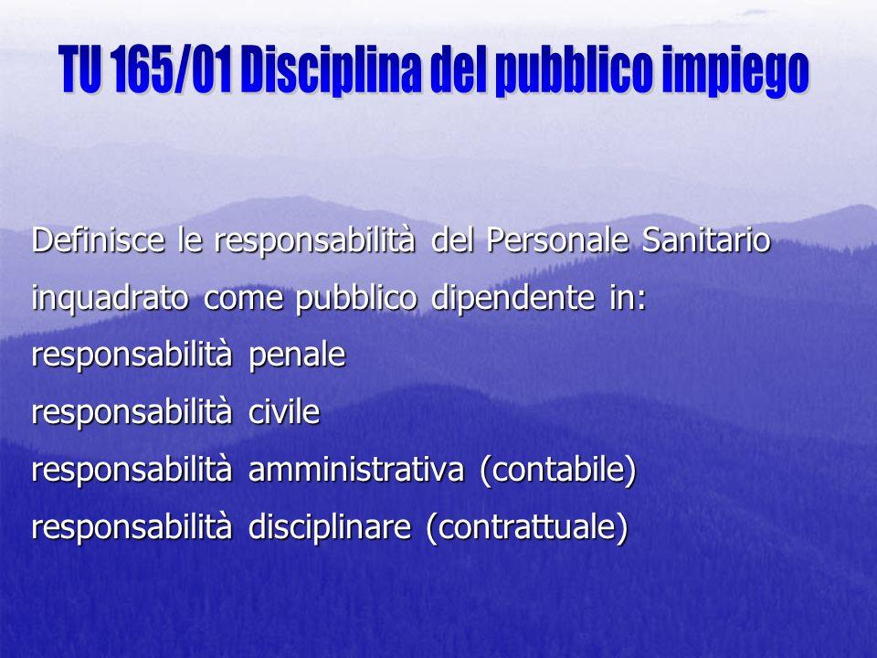 TU 165/01 Disciplina del pubblico impiego