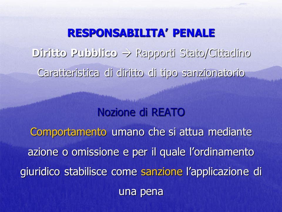 RESPONSABILITA' PENALE Diritto Pubblico  Rapporti Stato/Cittadino Caratteristica di diritto di tipo sanzionatorio Nozione di REATO Comportamento umano che si attua mediante azione o omissione e per il quale l'ordinamento giuridico stabilisce come sanzione l'applicazione di una pena