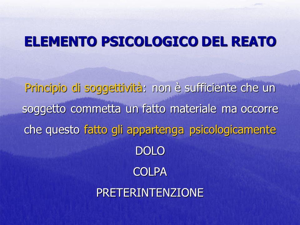ELEMENTO PSICOLOGICO DEL REATO Principio di soggettività: non è sufficiente che un soggetto commetta un fatto materiale ma occorre che questo fatto gli appartenga psicologicamente DOLO COLPA PRETERINTENZIONE
