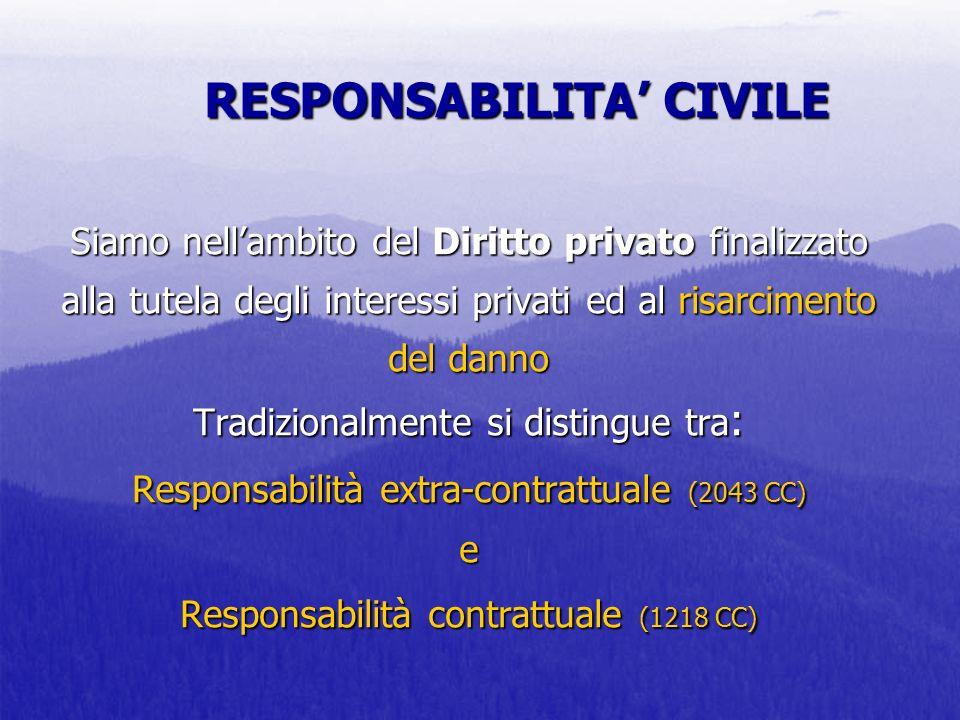 RESPONSABILITA' CIVILE Siamo nell'ambito del Diritto privato finalizzato alla tutela degli interessi privati ed al risarcimento del danno Tradizionalmente si distingue tra: Responsabilità extra-contrattuale (2043 CC) e Responsabilità contrattuale (1218 CC)