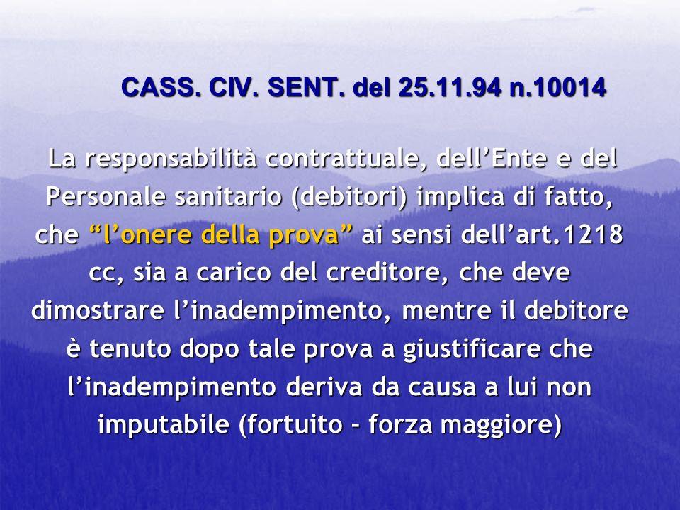 CASS. CIV. SENT.