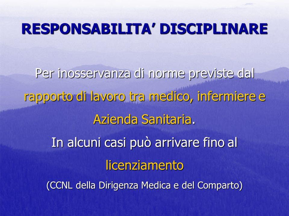 RESPONSABILITA' DISCIPLINARE Per inosservanza di norme previste dal rapporto di lavoro tra medico, infermiere e Azienda Sanitaria.