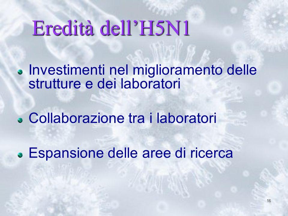 Eredità dell'H5N1 Investimenti nel miglioramento delle strutture e dei laboratori. Collaborazione tra i laboratori.
