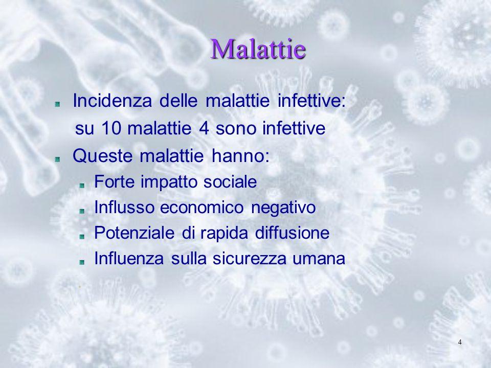 Malattie Incidenza delle malattie infettive: