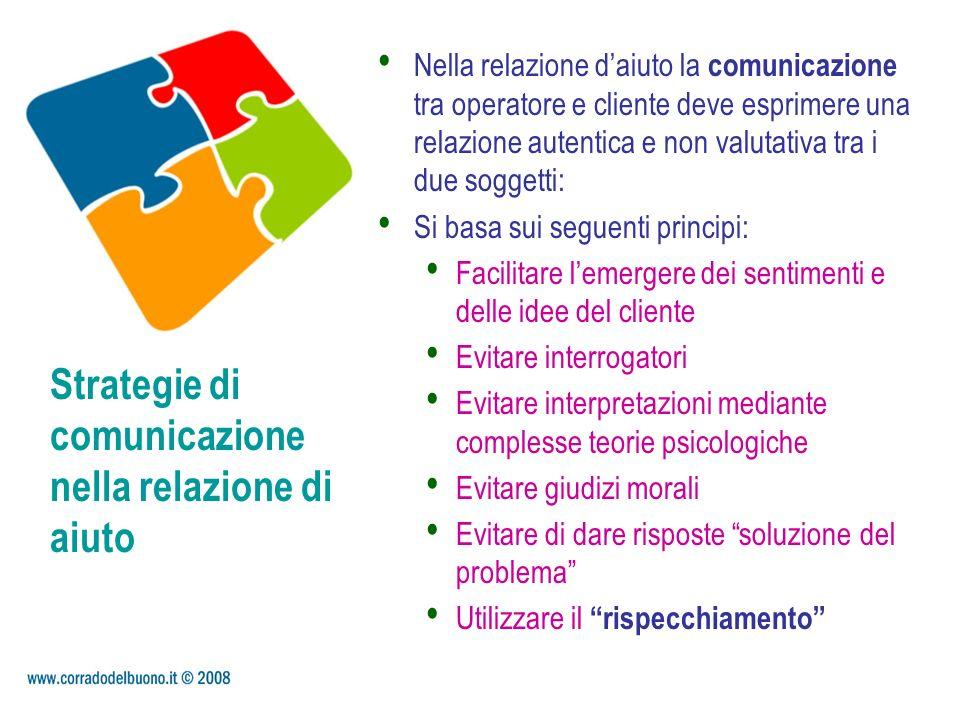 Strategie di comunicazione nella relazione di aiuto