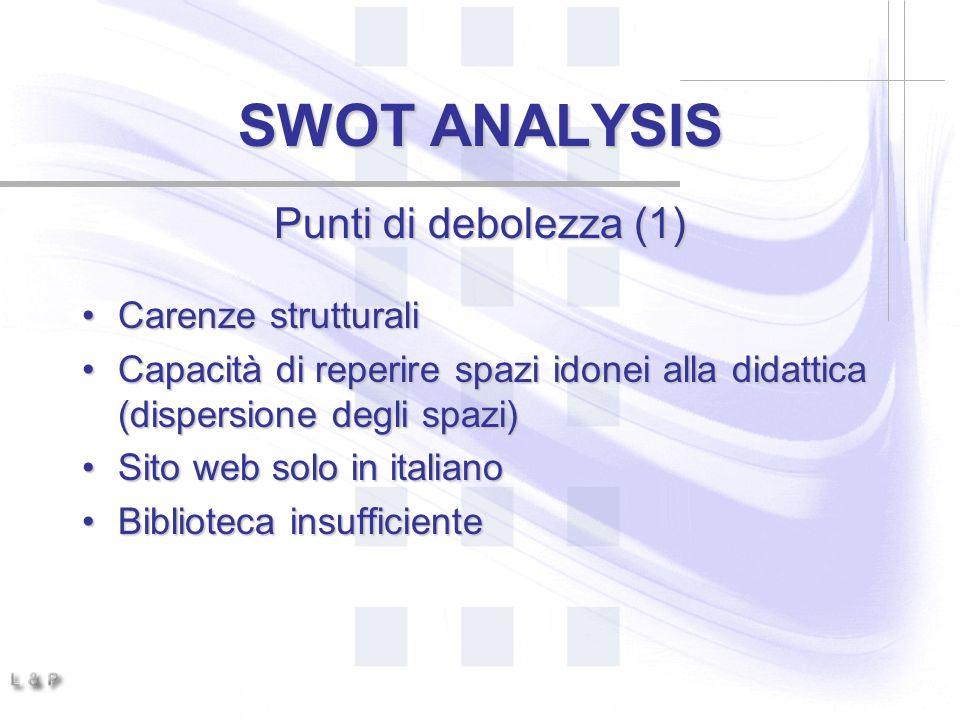 SWOT ANALYSIS Punti di debolezza (1) Carenze strutturali
