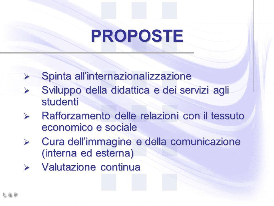 PROPOSTE Spinta all'internazionalizzazione