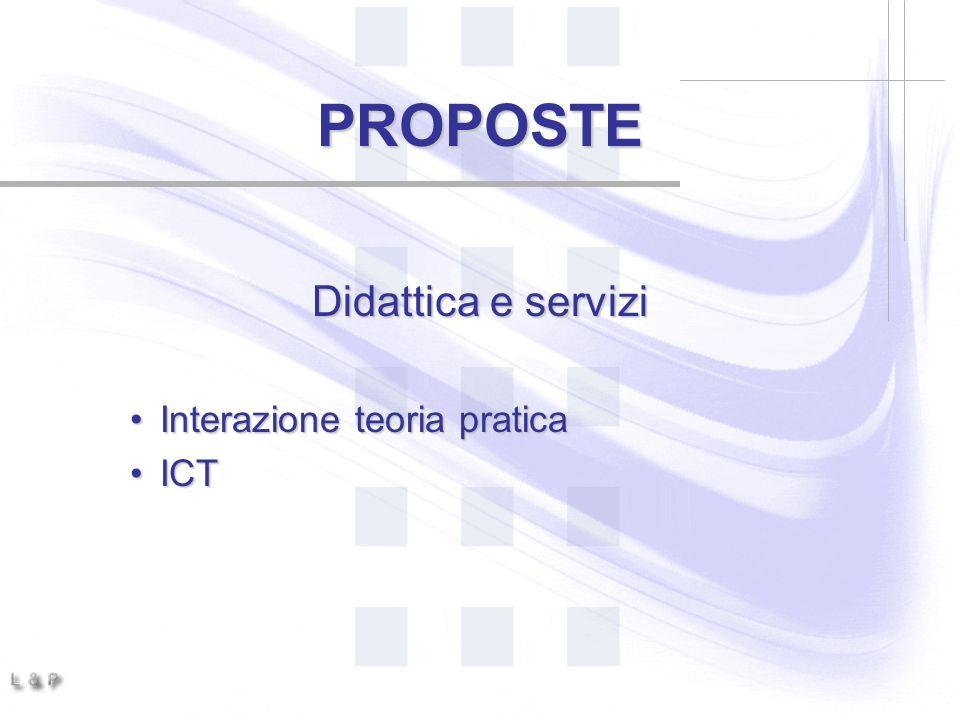 PROPOSTE Didattica e servizi Interazione teoria pratica ICT