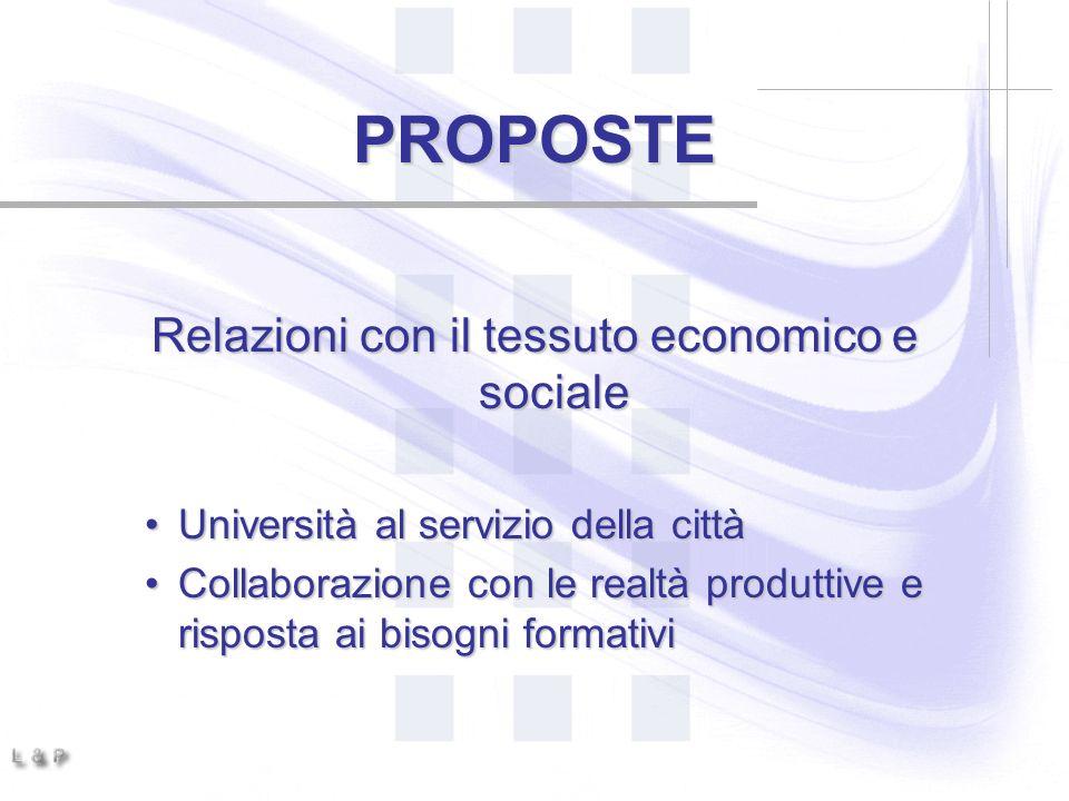 Relazioni con il tessuto economico e sociale