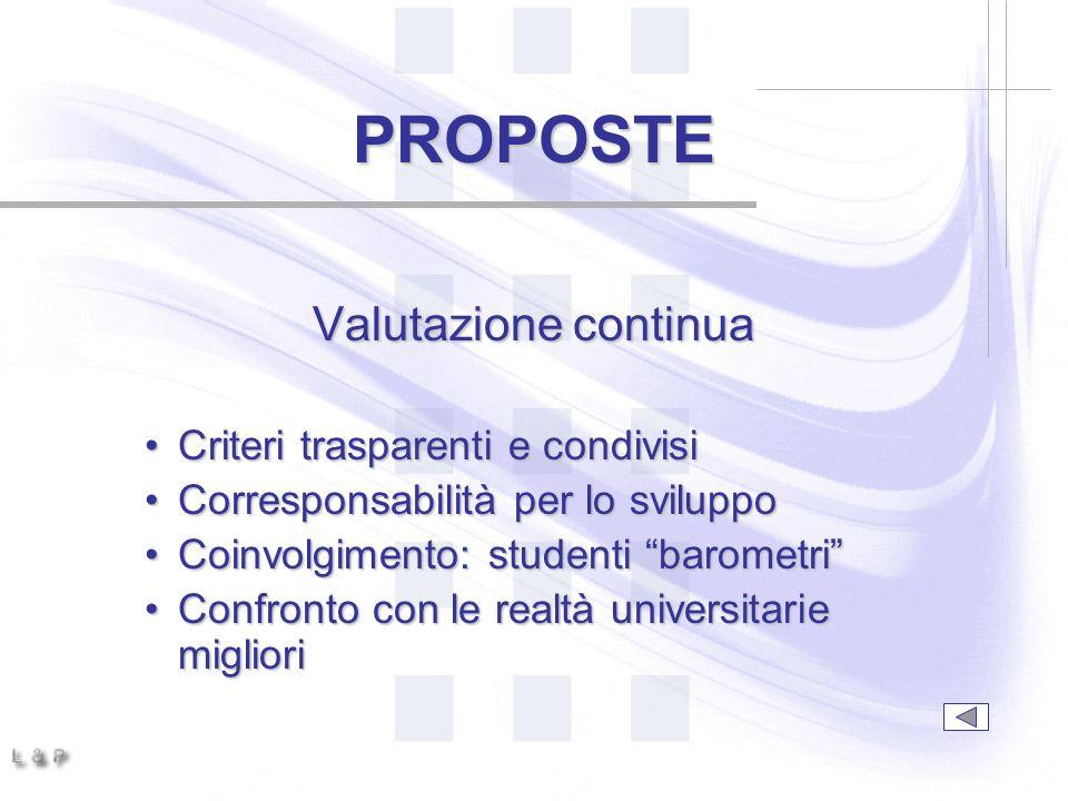 PROPOSTE Valutazione continua Criteri trasparenti e condivisi
