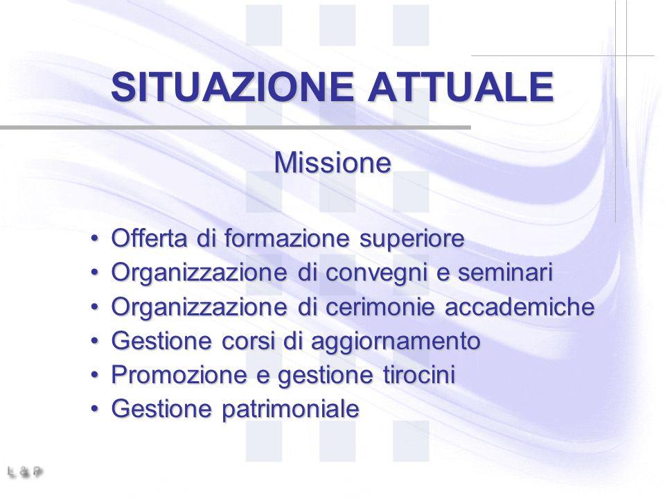 SITUAZIONE ATTUALE Missione Offerta di formazione superiore