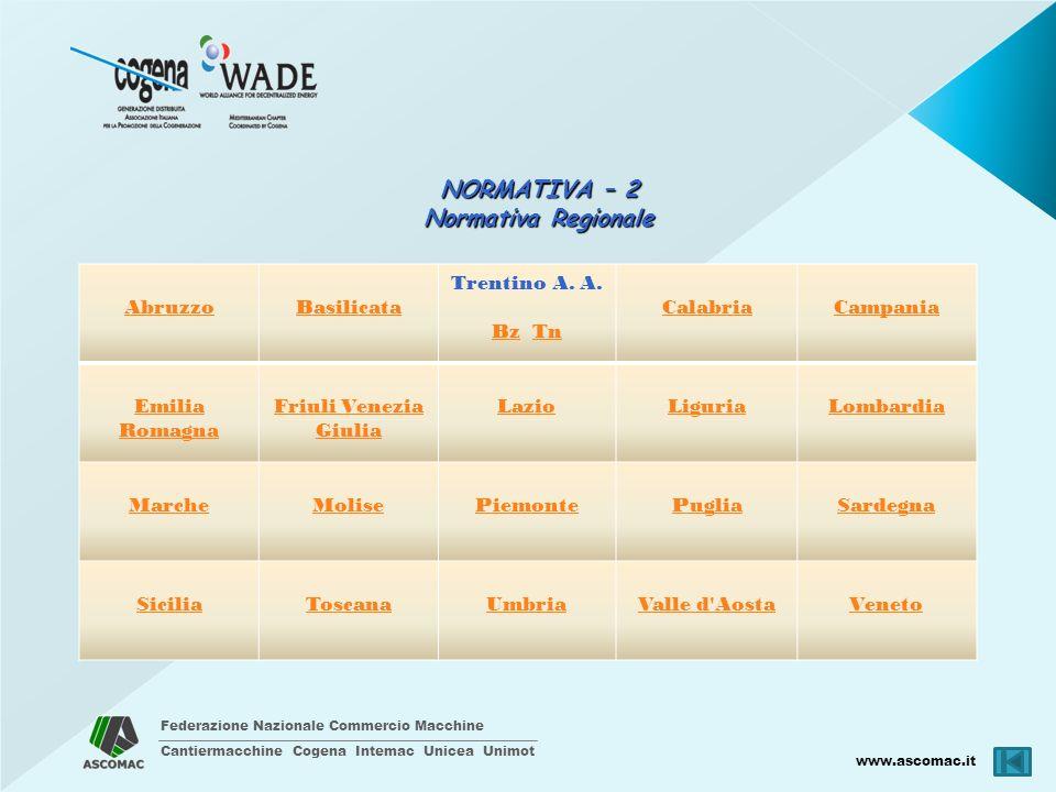 NORMATIVA – 2 Normativa Regionale