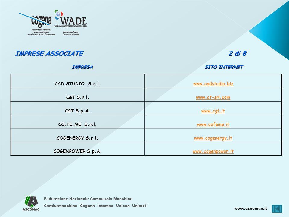 IMPRESE ASSOCIATE 2 di 8 IMPRESA SITO INTERNET CAD STUDIO S.r.l.