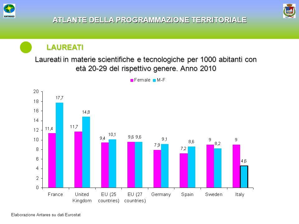 LAUREATI Laureati in materie scientifiche e tecnologiche per 1000 abitanti con età 20-29 del rispettivo genere. Anno 2010.