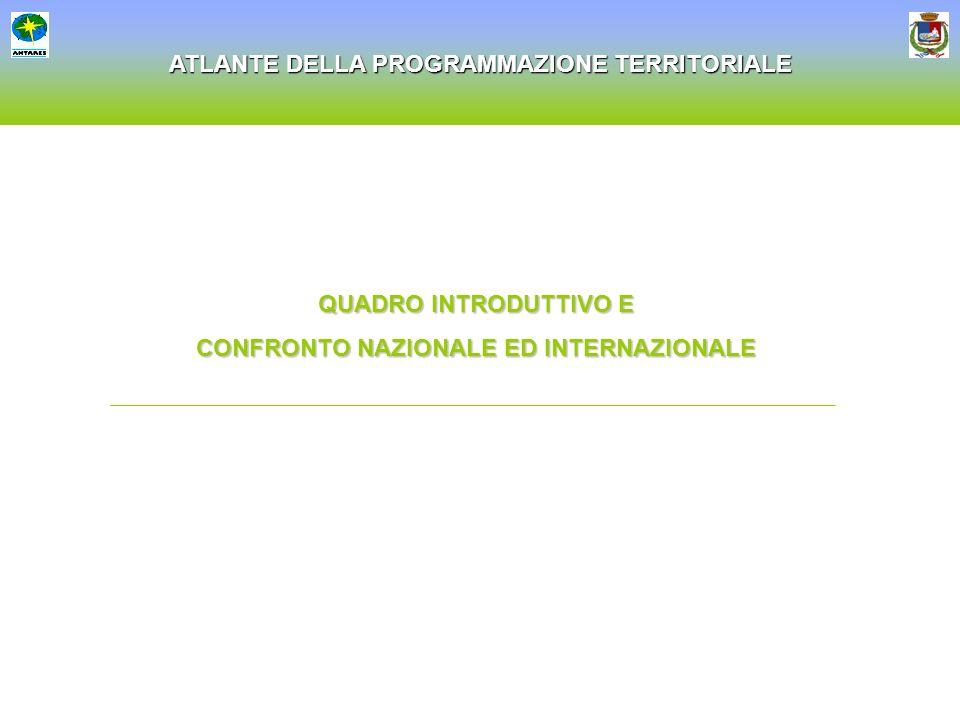 CONFRONTO NAZIONALE ED INTERNAZIONALE