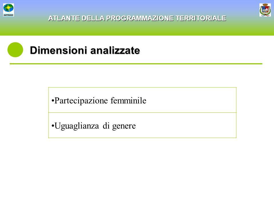 Dimensioni analizzate
