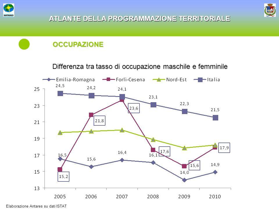 Differenza tra tasso di occupazione maschile e femminile